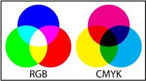 تفاوت مدل رنگی در صنعت چاپ، رنگهای مختلف از مخلوط کردن چهاررنگ اصلی آبی، قرمز، زرد و مشکی(CMYK) ساخته میشوند.